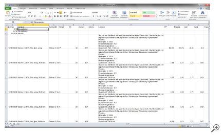 Datenformat CSV