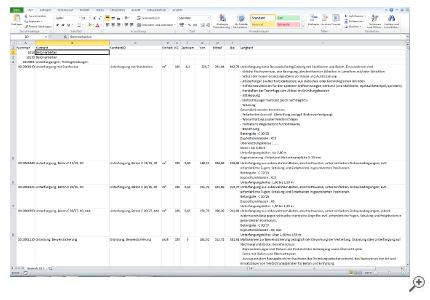 Datenausgabe - Datenformat CSV